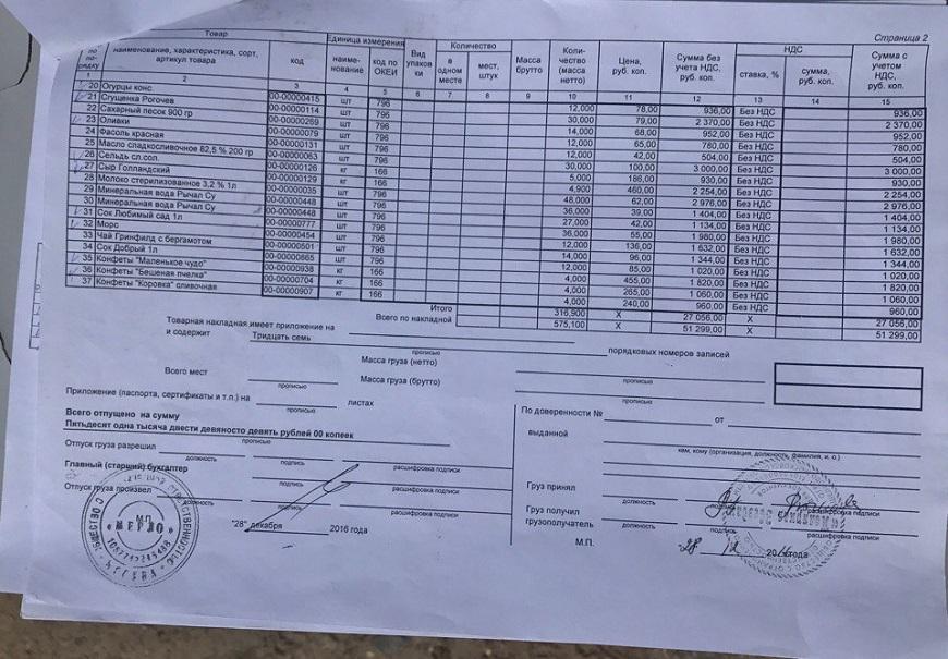 документы Литвиново Сити